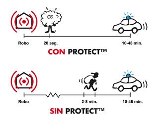 generadores-niebla-protect